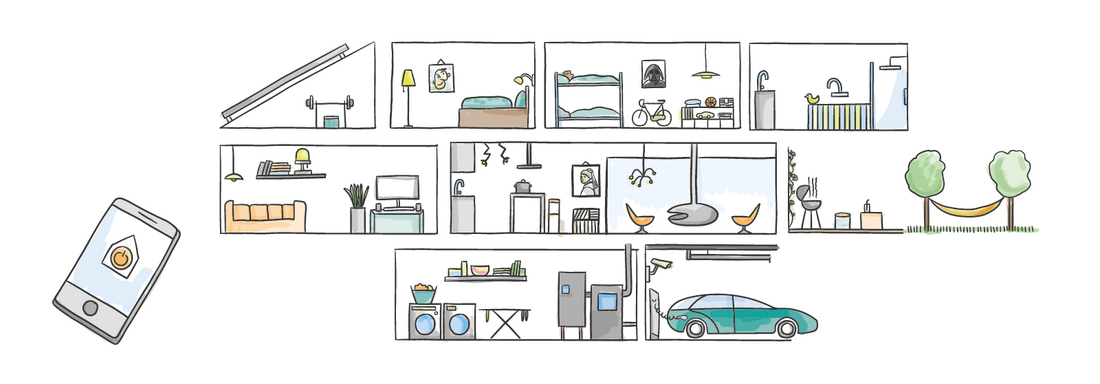 ise Smart Home
