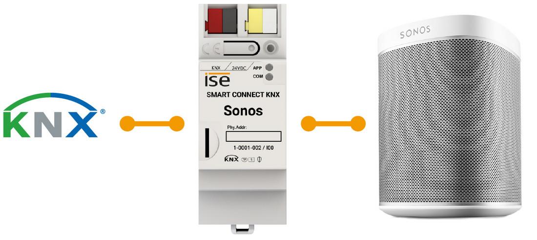 Sonos infographic