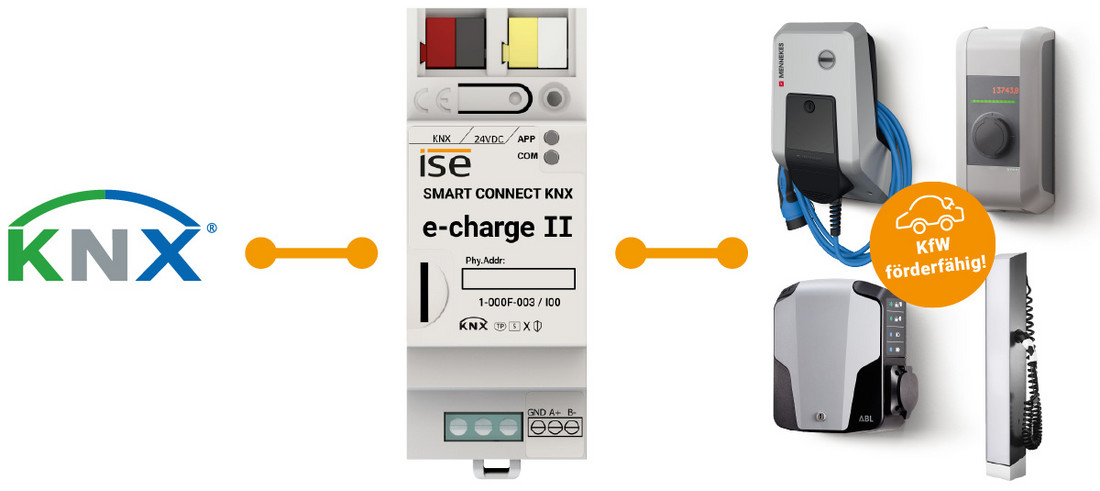 Infografik SMART CONNECT KNX e-charge II