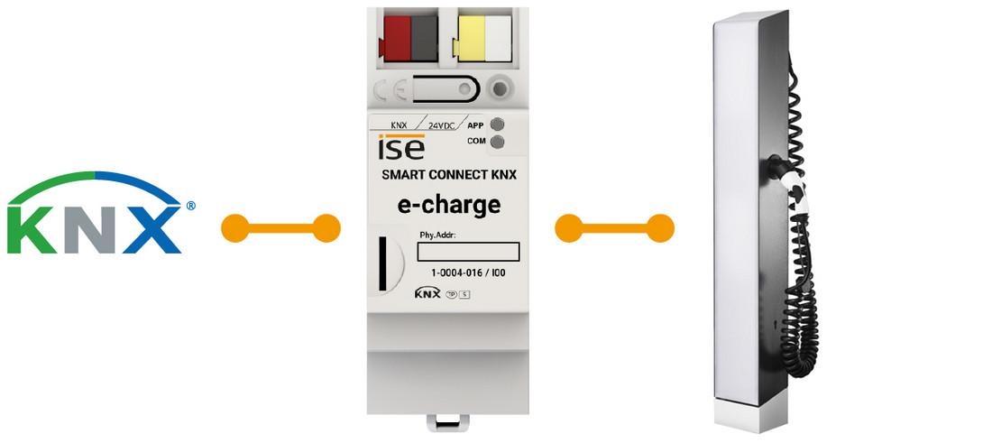 Infografik e-charge
