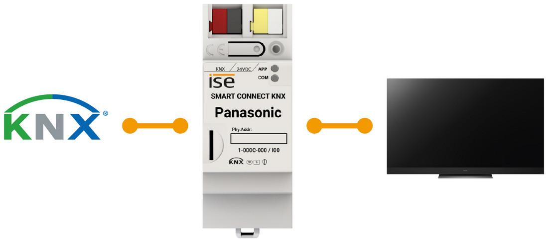 Infografik Panasonic