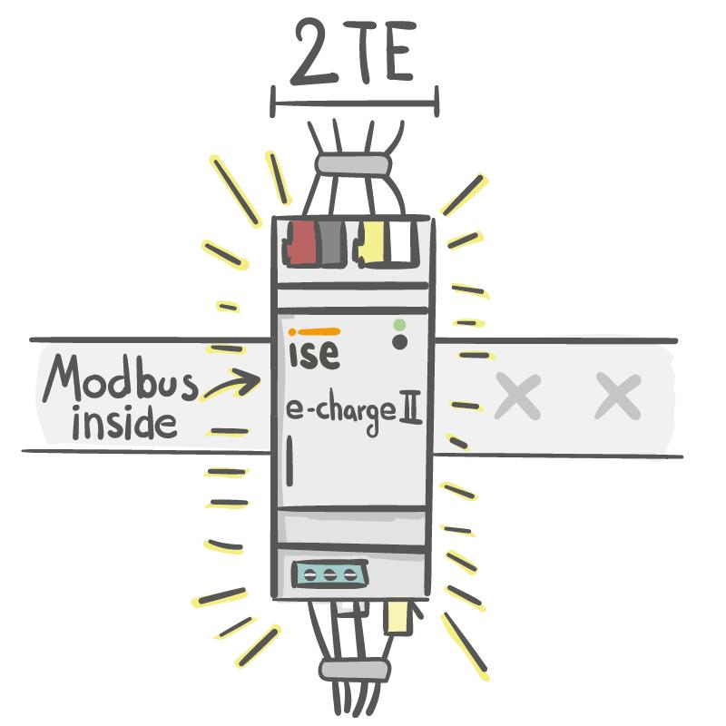 Modbus inside