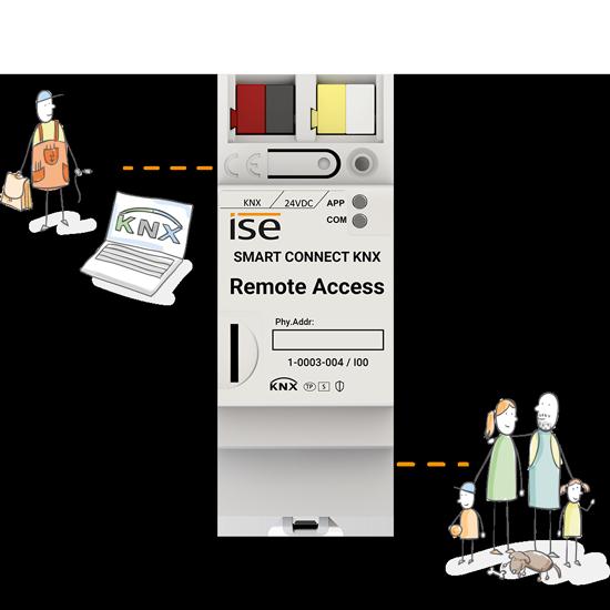 Remote Access Hero Slider